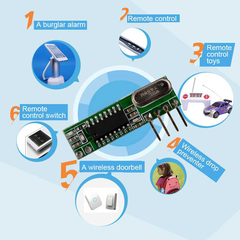 wireless transmitter and receiver module suitable for all kinds of smart home.