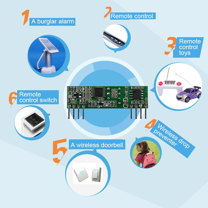 Internet of Things wireless module.