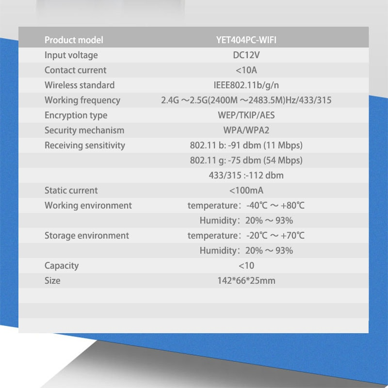 Intelligent four channels wireless WiFi controller products parameters