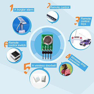 The basic principle of wireless transmitter module and its use.