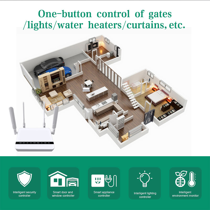 How to Choose a Smart Home Gateway?