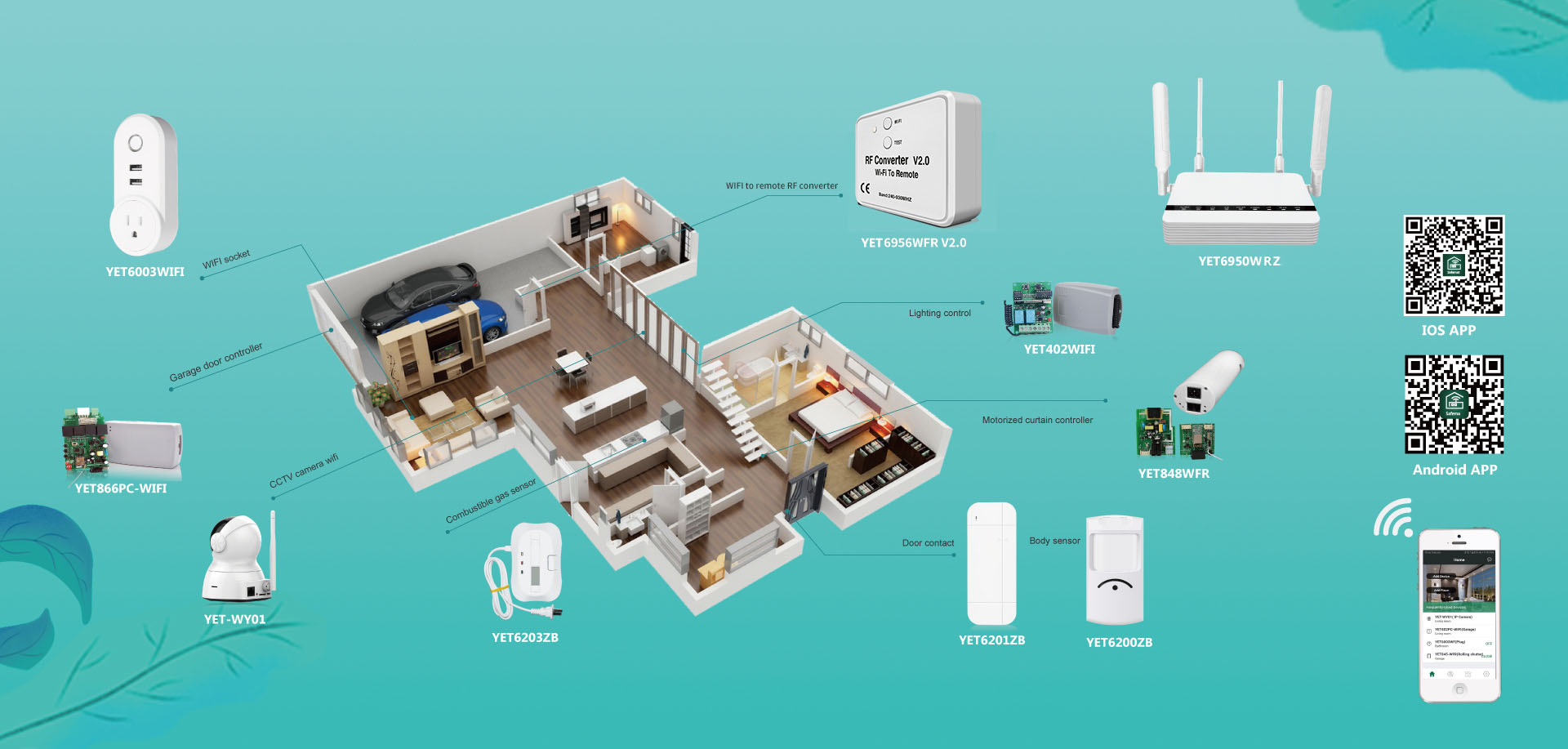 Smart home factory.