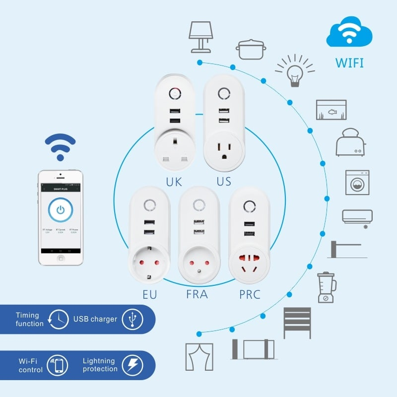 Analysis of the working principle of WiFi smart socket
